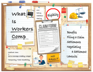Workers compensation bulletin board